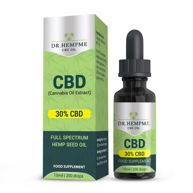 CBD_inflammation_3000mg